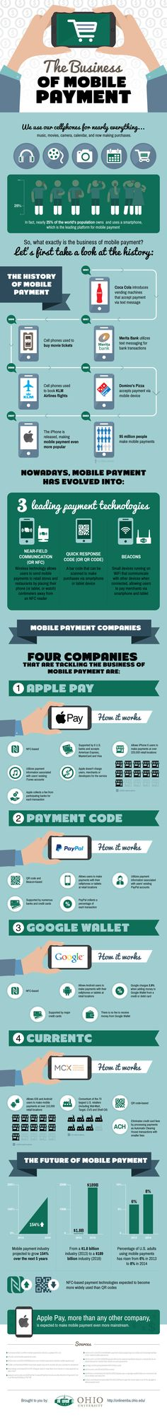 Missi Rose's Views: Mobile payments are changing the way we interact with our money! #finance