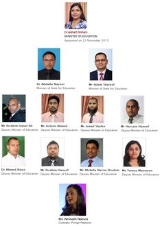 Political Appointees of the Ministry of Education | Educator Maldives