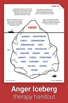 Anger Iceberg (Worksheet The Anger Iceberg represents the idea that, although anger is displayed outwardly, other emotions may be hidden beneath the. Social Emotional Learning, Social Skills, Social Issues, Anger Iceberg, Coaching, Mental Health Counseling, Therapy Worksheets, Counseling Activities, Psicologia