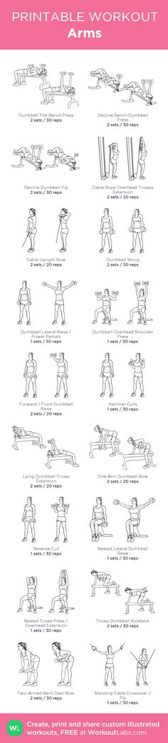 Arm/upper body circuit workout for gym *Good for those who one lift 2-3 times weekly