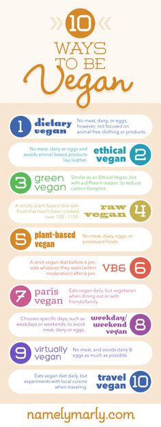 10 Ways to Be Vegan Infographic by namelymarly.com