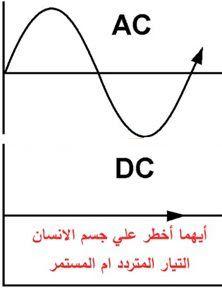 أيهما أخطر علي جسم الانسان التيار المتردد ام المستمر Acdc Power Chart