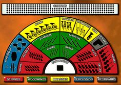 Orchestra Seating Chart? Website explains the various instruments with audio.
