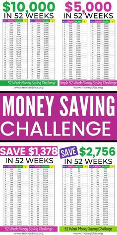 Learn how to save $1000, $2000, $,5000 or $10000 in 52 weeks. Pick the perfect money saving challenge to reach financial freedom at your pace with jars or aggressive. Follow one of these money saving plans! Get free printables for all save money challenges. - Money Bliss #savemoney #challange