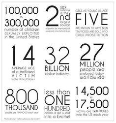Missing statistics