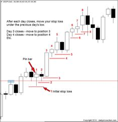 forex trailing stop loss strategy #ForexSignals