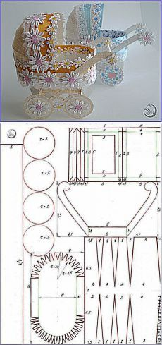 (1) - Taller avanzado para la fabricación de cochecito de bebé hecha de cartón | manos loco