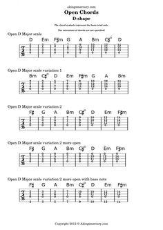 Guitar Open Chords - D-shape - more on www.guitaristica.org #guitartutorials #guitarlessons #guitars #guitaristica