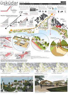 Participant, S.S Istanbul Idea Project Competition Uskudar Square . Site Analysis Architecture, Architecture Concept Drawings, Study Architecture, Education Architecture, Urban Design Diagram, Urban Design Plan, Landscape And Urbanism, Landscape Design, Architecture Presentation Board