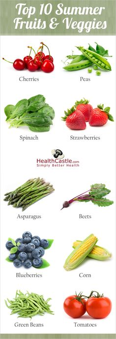1000 Images About Food Amp Nutrition Tidbits On Pinterest