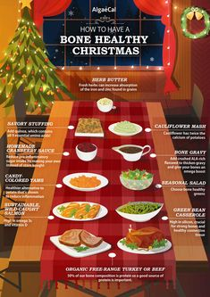 Bone Healthy Meals | Christmas Dinner