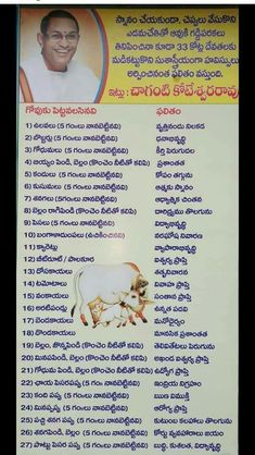 God Hindu Vedas, Hindu Deities, Vedic Mantras, Hindu Mantras, Kundalini Meditation, Telugu Inspirational Quotes, Bhakti Song, Astrology Books, Hindu Rituals