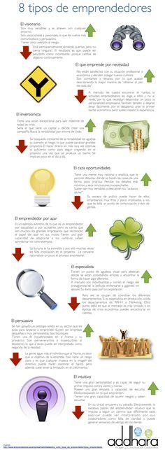 8 tipos de emprendedores #infografia #infographic