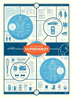 Will I Make a Good Superhero? - Art Poster by Charley Chartwell on The Bazaar