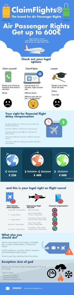 Flight delayed / Cancelled / over Booked flight, and don't know what should be the course of action?  Need not worry, ClaimFlight is the website who would not only respect you but also guarantees your claim up to Euro 600/PAX. For any air passenger convenience, on this website you will find a calculator where you just have to punch-in the flight number and date. This is an assurance... NO Win, NO claim! Also they offer the best fair compensation in the market. #flight #AirTicket #FlightDelay