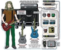 Tim Fluckey – Adema – 2005 | Guitar.com