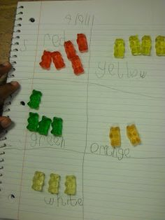 Gummy Bear sorting - Brown Bear, Brown Bear..