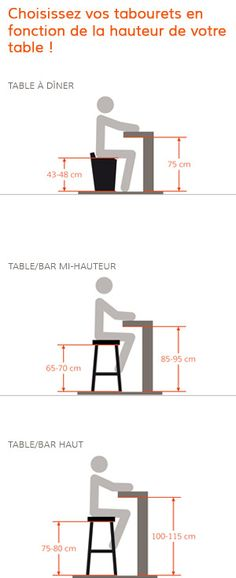 Altura da mesa Comment choisir un tabouret correctement ? Chez Alterego, nos conseillers vous renseignent en magasin et en ligne ! Cafe Design, Küchen Design, House Design, Interior Design Kitchen, Interior Design Living Room, Architecture Details, Interior Architecture, Diy Furniture, Furniture Design