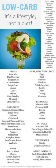 """Low carb diet for diabetes List of Complex Carbs that can be Eaten Everyday """"A great list of Complex Carbs. Info for those with Diabetes or Hypoglycemia (low blood sugar)."""" Consider grain-free as a healthier option. link Fact or Fiction: 5 Low-Carb Myths """"1. Myth: Low-Carb Diets Eliminate Fruits & Vegetables 2. Myth: Low-Carb Diets … by milagros"""