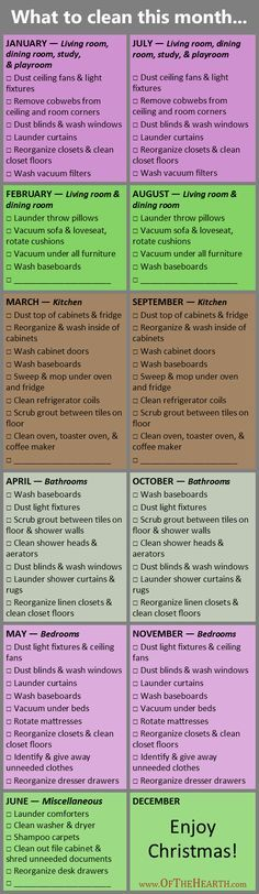 Deep Cleaning Schedule 2016