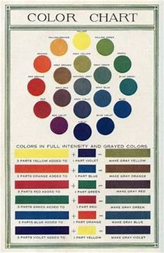 Images Mixing Paint Colors, Color Mixing Chart, Colour Chart, Painting Lessons, Painting Tips, Art Lessons, Color Studies, Learn To Paint, Color Theory