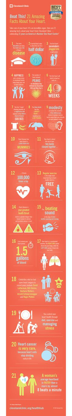 Your heart is responsible for some pretty incredible bodily functions. Here's a list of some amazing heart facts.