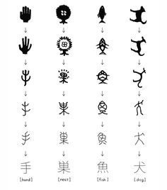 how to japanese pictograms