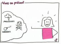Visualisez vos objectifs : Vivre le moment présent (http://julieboiveau.wordpress.com/)
