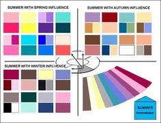 Summer in Seasonal Palettes Forum. Maybe a Soft Summer Autumn Influenced? Summer Color Palettes, Soft Summer Color Palette, Cool Color Palette, Spring Colors, Seasonal Color Analysis, Color Me Beautiful, Season Colors, Color Theory, Decoration