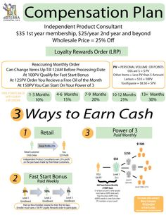 DoTerra compensation plan Join our team and learn how to get your oils paid for… Therapeutic Grade Essential Oils, Essential Oil Uses, Young Living Essential Oils, Doterra Compensation Plan, Doterra Wellness Advocate, Aromatherapy Oils, Doterra Essential Oils, Diffuser Blends, Natural Medicine