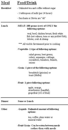 HCG Diet Protocol...interesting. definitely not following all of this, but good ideas to make your own clean eating plan