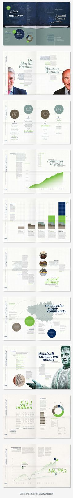 Manchester Grammar School Annual Report Design 2016: Functioning as a branding and marketing piece as well as a source of necessary financial information. Harnessing the power of layout, typography and the graphic interpretation of data, to visually tell the MGS story succinctly and 'at-a-glance'. We wanted to push the boundaries of what is expected of an annual report – and thankfully MGS embraced our curiosity!