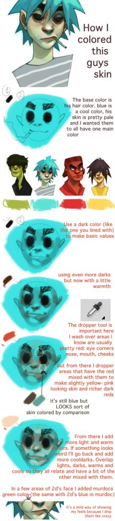 digital skin color painting tutorial