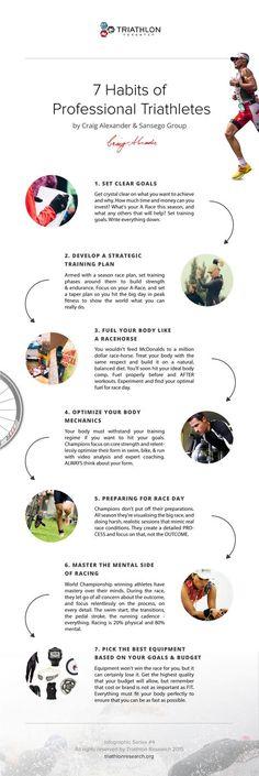 Craig Alexander's 7 Habits of Professional Triathletes
