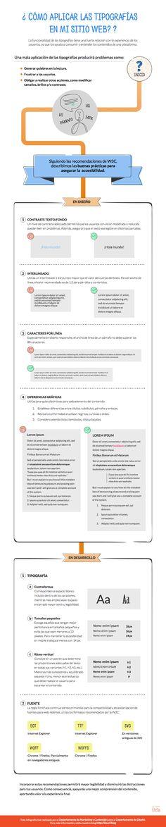 Cómo usar tipografías para tu web #infografia #infographic #design | TICs y Formación