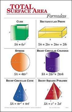 Unit 13 Surface Area and Volume - Mrs. Geometry Formulas, Math Formulas, Math Charts, Gcse Math, Math Vocabulary, Math Math, Math Teacher, Maths Solutions, Math Poster