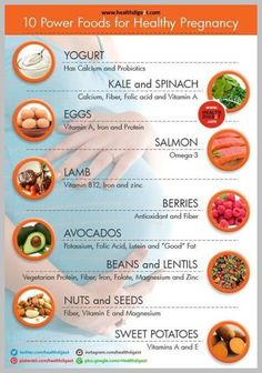 10 Power Food For Healthy Pregnancy! Great foods to eat while pregnant! Keep mak… 10 Power Food For Healthy Pregnancy! Great foods to eat while pregnant! Keep making healthy eating habits! Healthy Pregnancy Food, Pregnancy Eating, Pregnancy Nutrition, Pregnancy Health, Pregnancy Care, Pregnancy Food Recipes, Best Pregnancy Foods, Pregnancy Weeks, Symptoms Pregnancy