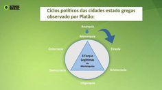 Monarquia parlamentarista como sistema de governo — Regimes e Sistemas P...