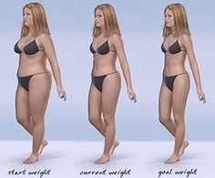 Fast Weight Loss For weight loss tips and advice try http://weightlosscentralhq.com