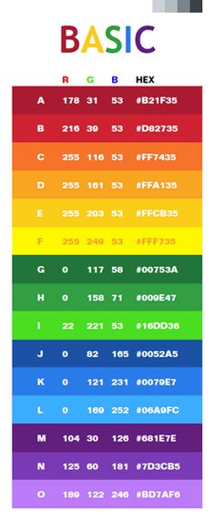 Sour-Spicy Rgb Codes … | Colores Rgb | Pinterest | Rgb Code, Spicy