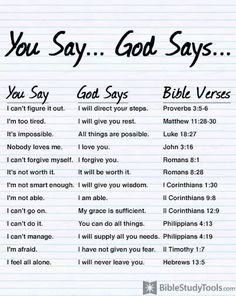 Encouragement What God says. Bible verses for the book.What God says. Bible verses for the book. Bibel Journal, Bible Scriptures, Faith Bible, Bible Verses For Kids, Bible Verses For Strength, Scripture To Memorize, Bible Study For Kids, Bible Verses For Encouragement, Scripture Study