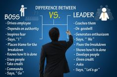 Difference between: Boss vs. Leader