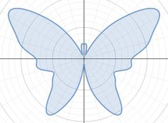 How to Draw Butterflies on a Graphing Calculator