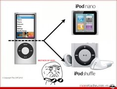 This is what I've been saying from the beginning!    The ipod nano is just an ipod shuffle with a screen!