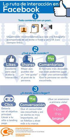 La ruta de interacción en Facebook ¿A donde queremos llegar? - Community Managers Latam