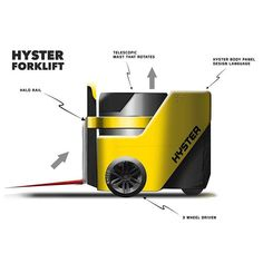 Another view of the Hyster concept #forklift