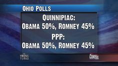 Latest Ohio Polls via The Young Turks on Current TV