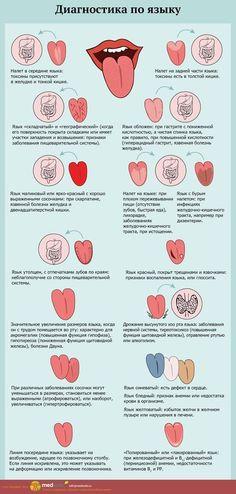 """MedWeb - Диагностика по языку Товары для вашего здоровья и красоты. Вебинары и видеоролики о продукции. БАДы, витамины, минералы. #БАД #NSP #Wellness <a href=""""http://www.natr-nn.ru/"""">Все для вашего здоровья и красоты</a>"""