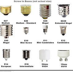 Light Bulb Codes Shapes Sizes And Bases Mapawatt