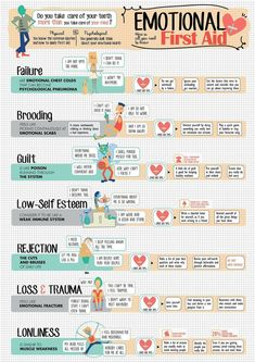 Please remember your own Emotional First Aid is of paramount importance. You cannot pour from an empty cup. None of us can.